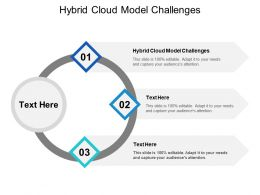 Hybrid Cloud Model Challenges Ppt Powerpoint Presentation Outline Skills Cpb