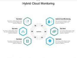 Hybrid Cloud Monitoring Ppt Powerpoint Presentation Model Infographics Cpb