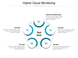 Hybrid Cloud Monitoring Ppt Powerpoint Presentation Pictures Graphics Design Cpb