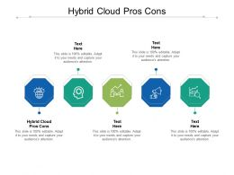 Hybrid Cloud Pros Cons Ppt Powerpoint Presentation Inspiration Template Cpb