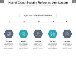 Hybrid Cloud Security Reference Architecture Ppt Powerpoint Presentation Gallery Styles Cpb