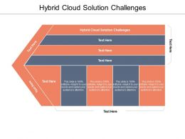 Hybrid Cloud Solution Challenges Ppt Powerpoint Presentation Inspiration Mockup Cpb