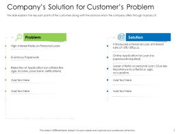 Hybrid Companys Solution For Customers Problem Paperwork Ppt Summary
