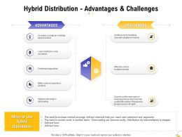 Hybrid Distribution Advantages And Challenges Ppt Powerpoint Inspiration