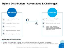 Hybrid Distribution Advantages And Challenges Ppt Powerpoint Presentation Professional