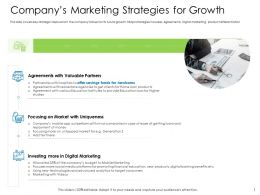 Hybrid Financing Companys Marketing Strategies For Growth Uniqueness Ppts Ideas