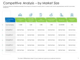 Hybrid Financing Competitive Analysis By Market Size Social Media Ppts Portfolio