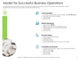 Hybrid Financing Model For Successful Business Operations Ppt Backgrounds