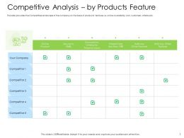 Hybrid Financing Pitch Deck Competitive Analysis By Products Feature Ppt Model