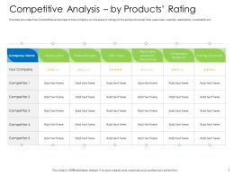 Hybrid Financing Pitch Deck Competitive Analysis By Products Rating Ppt Layouts