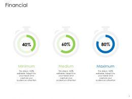 Hybrid Financing Pitch Deck Financial Minimum Maximum Medium Ppt Outline