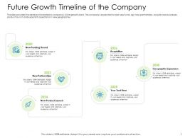 Hybrid Financing Pitch Deck Future Growth Timeline Of The Company Ppt Ideas