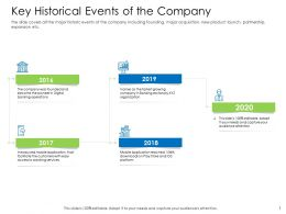 Hybrid Financing Pitch Deck Key Historical Events Of The Company Ppt Microsoft