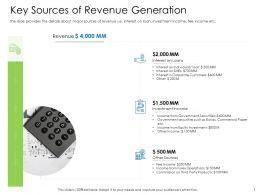 Hybrid Financing Pitch Deck Key Sources Of Revenue Generation Ppt Show