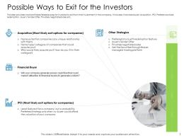 Hybrid Financing Pitch Deck Possible Ways To Exit For The Investors Ppt Guide