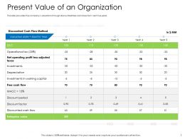 Hybrid Financing Pitch Deck Present Value Of An Organization Ppt Example