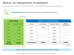 Hybrid Financing Pitch Deck Return On Mezzanine Investment Ppt Guide