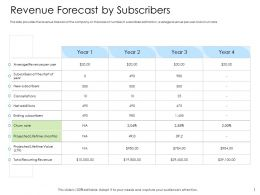 Hybrid Financing Pitch Deck Revenue Forecast By Subscribers Ppt Examples