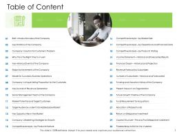 Hybrid Financing Table Of Content Key Statistics Of The Company Ppts Influencers
