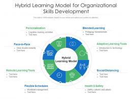 Hybrid Learning Model For Organizational Skills Development
