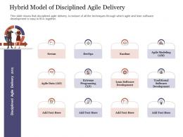 Hybrid Model Of Disciplined Agile Delivery Agile Delivery Approach Ppt Themes