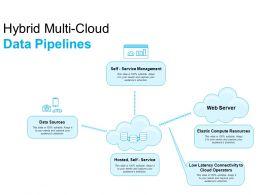 Hybrid Multi Cloud Data Pipelines