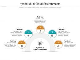 Hybrid Multi Cloud Environments Ppt Powerpoint Presentation Slides Portfolio Cpb