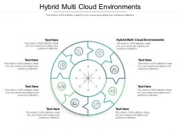 Hybrid Multi Cloud Environments Ppt Powerpoint Professional Outfit Cpb