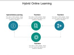 Hybrid Online Learning Ppt Powerpoint Presentation Styles Summary Cpb