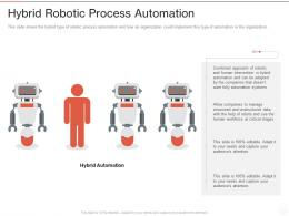 Hybrid Robotic Process Automation Ppt Powerpoint Presentation Layouts Mockup