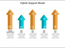 Hybrid Support Model Ppt Powerpoint Presentation Gallery Sample Cpb