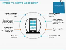 Hybrid Vs Native Application Ppt Powerpoint Presentation Icon Background Image