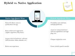 Hybrid Vs Native Application Quick Wins Ppt Powerpoint Presentation Example 2015