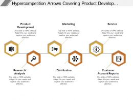 Hyper Competition Arrows Covering Product Development Marketing Distribution