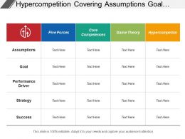Hyper Competition Covering Assumptions Goal Strategy Success