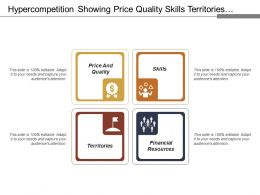 Hyper Competition Showing Price Quality Skills Territories Financial Resources