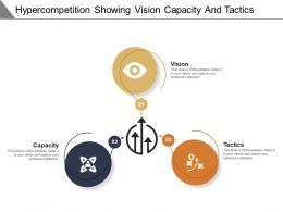 Hyper Competition Showing Vision Capacity And Tactics