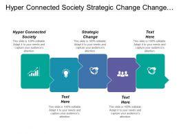 Hyper Connected Society Strategic Change Change Impact Organization