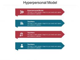 Hyperpersonal Model Ppt Powerpoint Presentation Styles Graphics Design Cpb