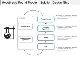 Hypothesis Found Problem Solution Design Ship