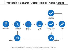 Hypothesis Research Output Reject Thesis Accept