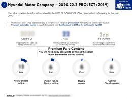 Hyundai Motor Company 2020 22 2 Project 2019