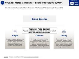 Hyundai Motor Company Brand Philosophy 2019