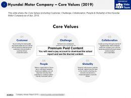 Hyundai Motor Company Core Values 2019