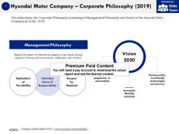 Hyundai Motor Company Corporate Philosophy 2019