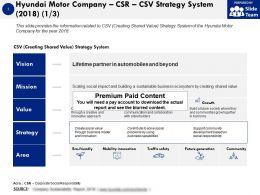 Hyundai Motor Company CSR CSV Strategy System 2018