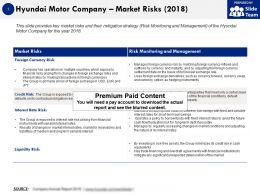 Hyundai Motor Company Market Risks 2018