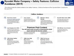 Hyundai Motor Company Safety Features Collision Avoidance 2019