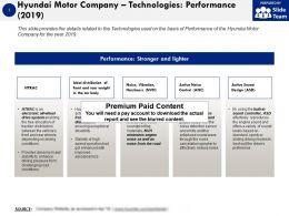 Hyundai Motor Company Technologies Performance 2019