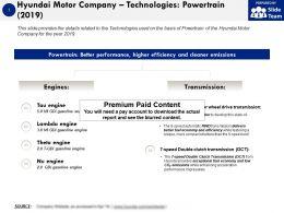 Hyundai Motor Company Technologies Powertrain 2019
